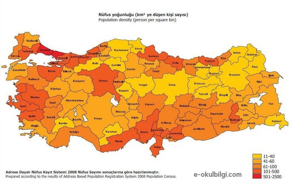 Türkiyenin Nüfus Dağılımı